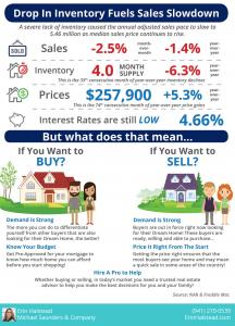 sales slowdown